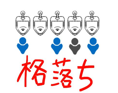 f:id:zaqmju7:20151215164536p:plain