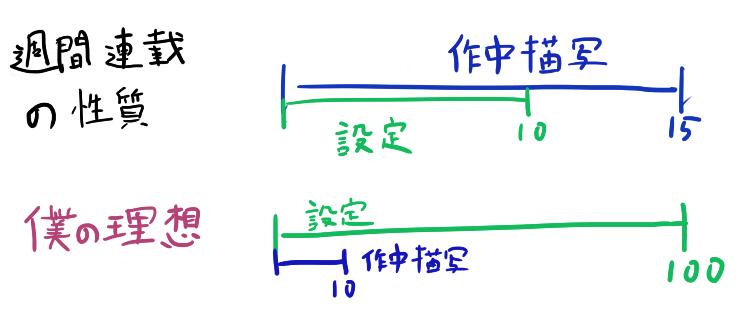 f:id:zaqmju7:20170801133549j:plain