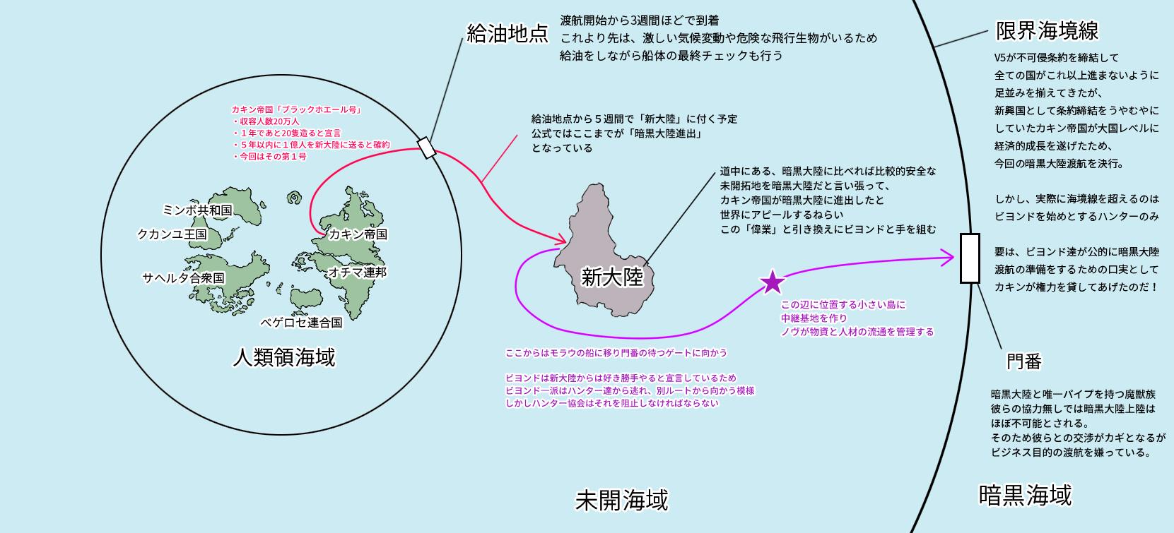f:id:zaqmju7:20170805114741p:plain