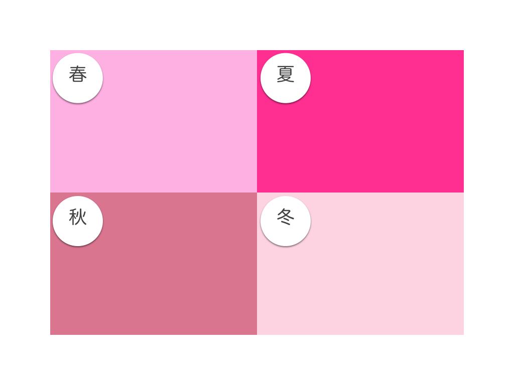 f:id:zarameyuki:20170215173846p:plain