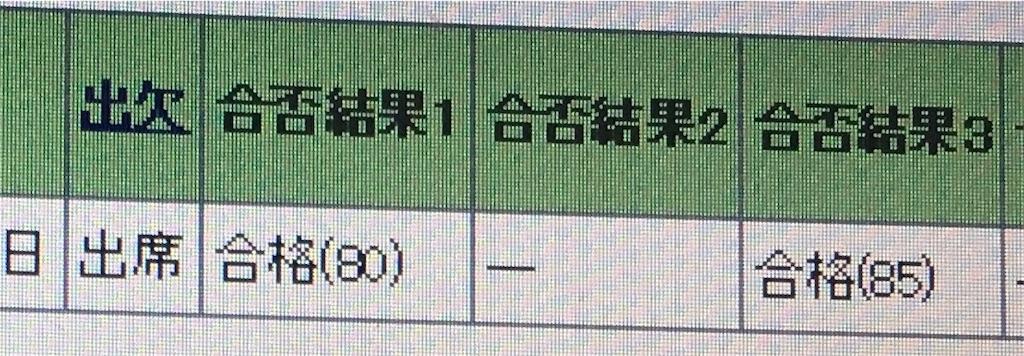 f:id:zashikiuwarashi:20171228155217j:image
