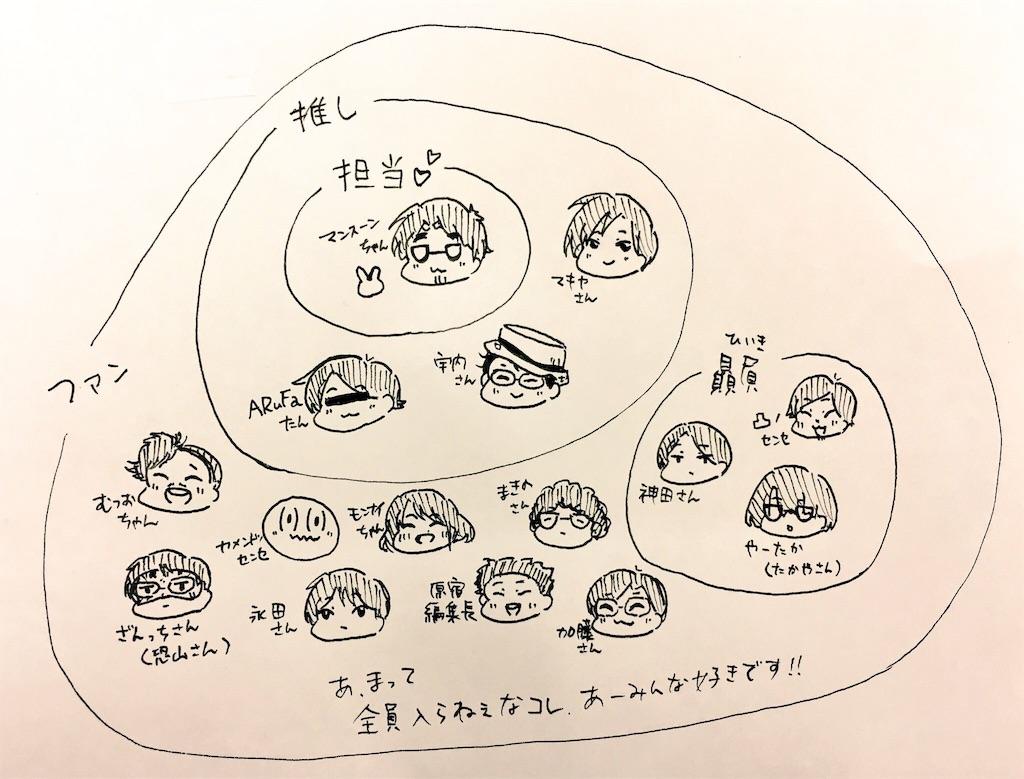 f:id:zashikiuwarashi:20180106180031j:image