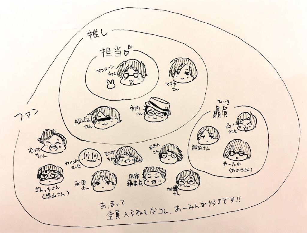 f:id:zashikiuwarashi:20180422224921j:image
