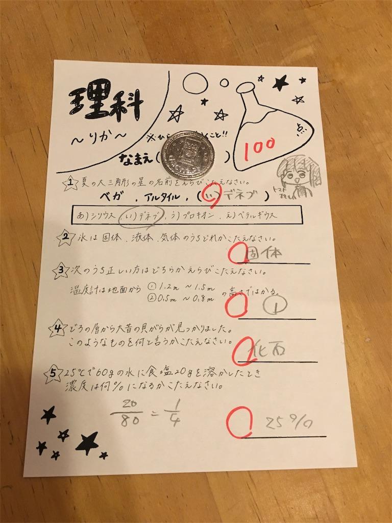 f:id:zashikiuwarashi:20180516225253j:image