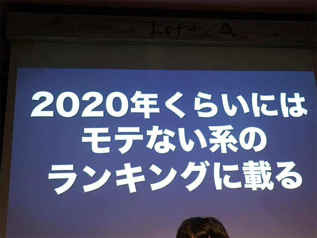 f:id:zashikiuwarashi:20181217090654j:image