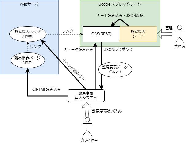 f:id:zatsuzatsu:20171222232903p:plain