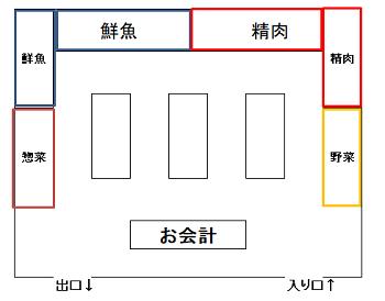 f:id:zatugakutanosii:20190718120807p:plain