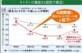 f:id:zatugakutanosii:20200116212900j:plain