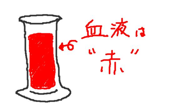 f:id:zawazawawa:20170122173446p:plain