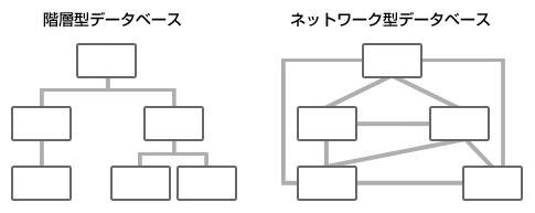 f:id:zeals-engineer:20190720192253p:plain