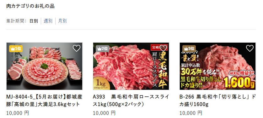 f:id:zeirishi-kondo:20190323225734p:plain
