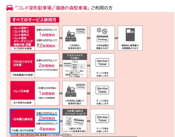 f:id:zeirishi-kondo:20190326204610p:plain