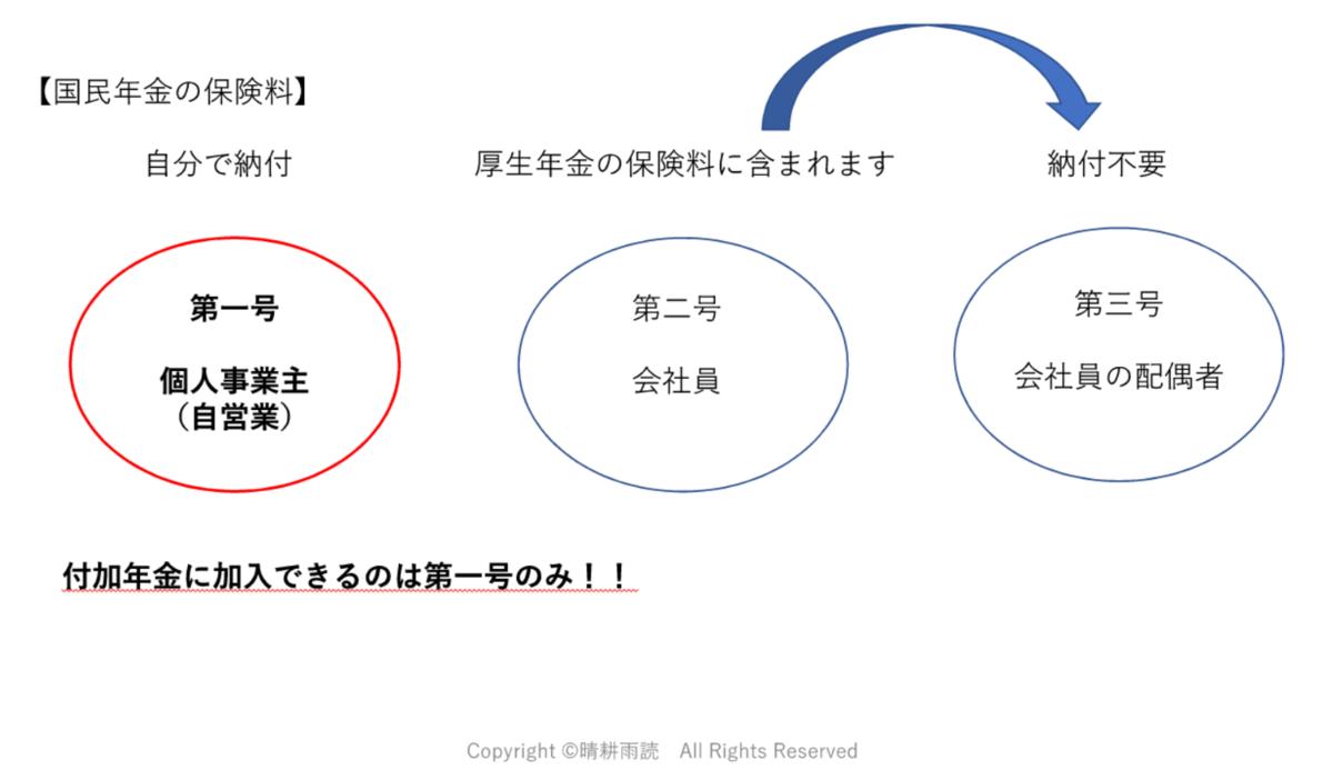 f:id:zeirishi-kondo:20190328170254p:plain