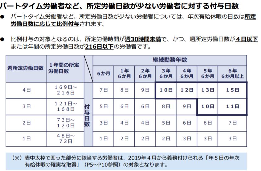f:id:zeirishi-kondo:20190402102609p:plain