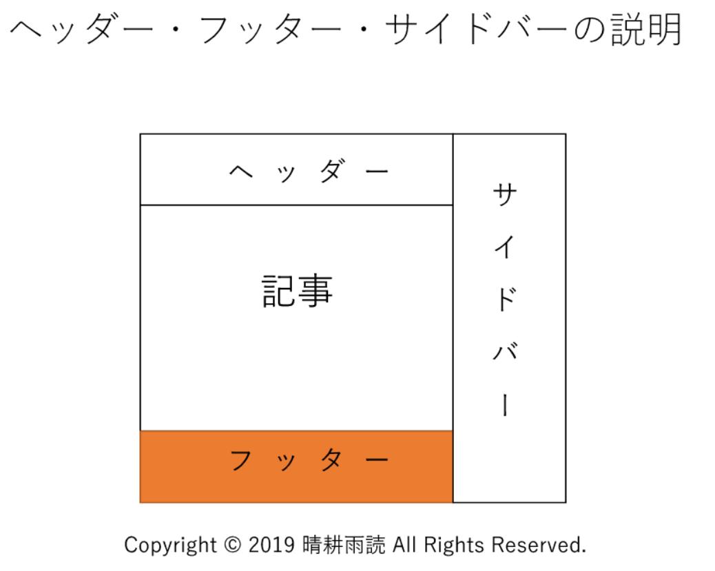 f:id:zeirishi-kondo:20190404121512p:plain