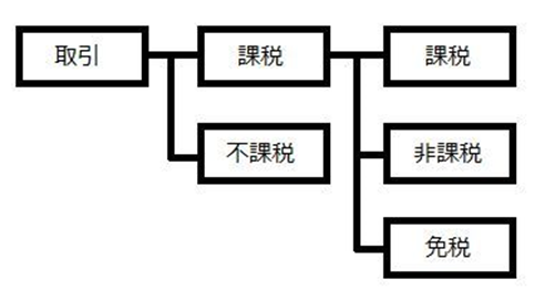 f:id:zeirishiblog:20160917133212p:plain