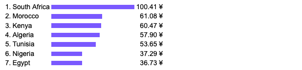 f:id:zeitrium-editor:20200116211009p:plain