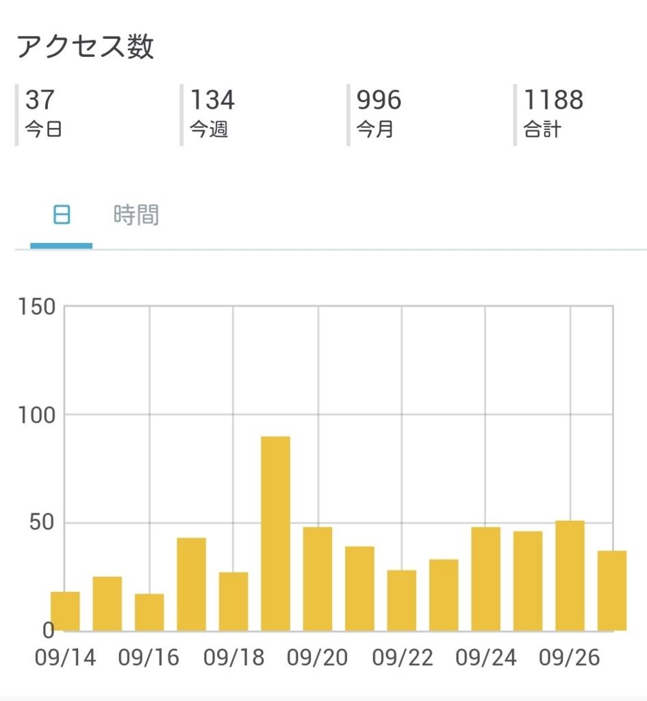 f:id:zekkei-japan:20171001000014j:plain