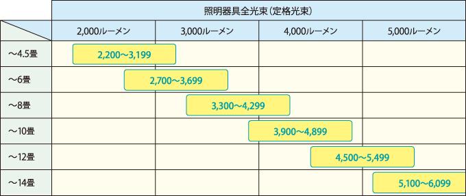 f:id:zemochi4:20200223172011j:plain