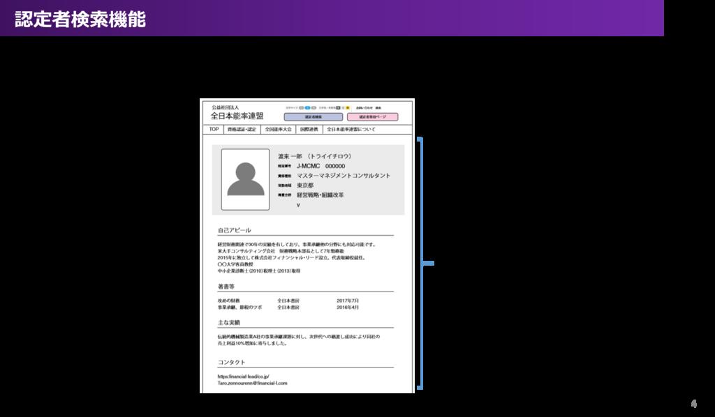 f:id:zen-noh-ren:20190123154058p:plain
