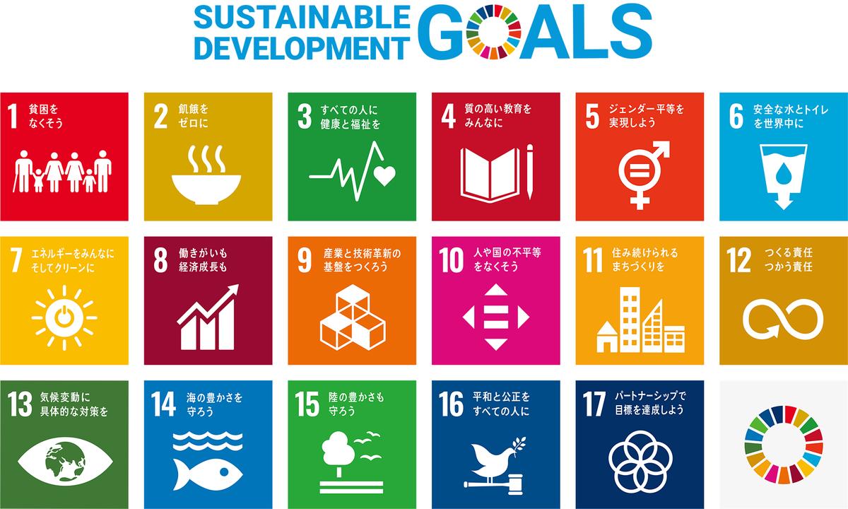 SDGs、仏教