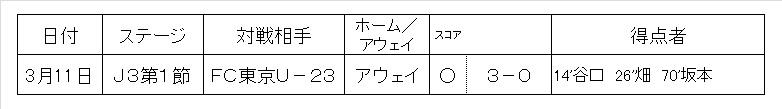 f:id:zenbuddhist:20180314060300j:plain