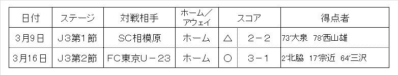 f:id:zenbuddhist:20180317213453j:plain