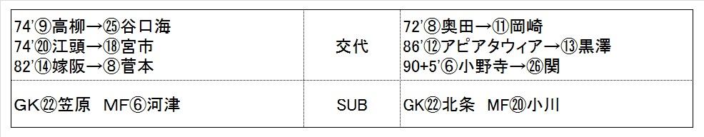 f:id:zenbuddhist:20180529053026j:plain
