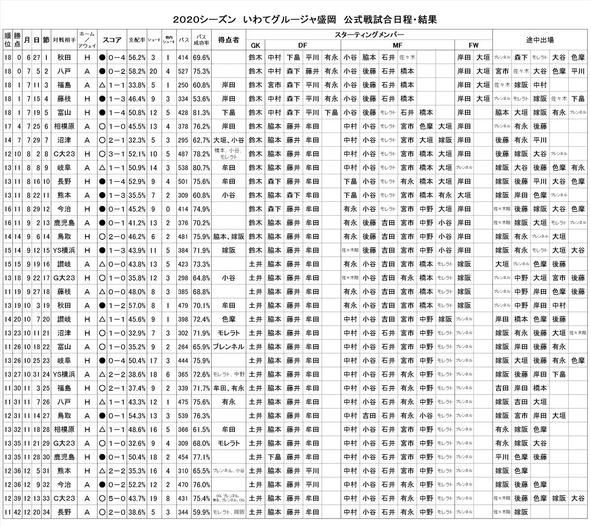 f:id:zenbuddhist:20201227094005j:plain