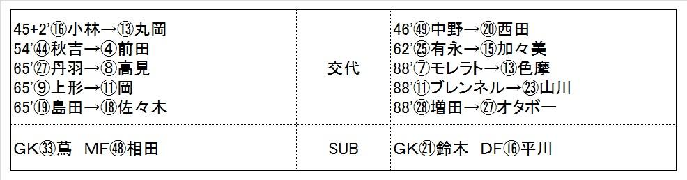 f:id:zenbuddhist:20210411175459j:plain
