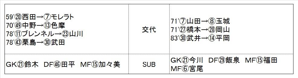 f:id:zenbuddhist:20210411175651j:plain
