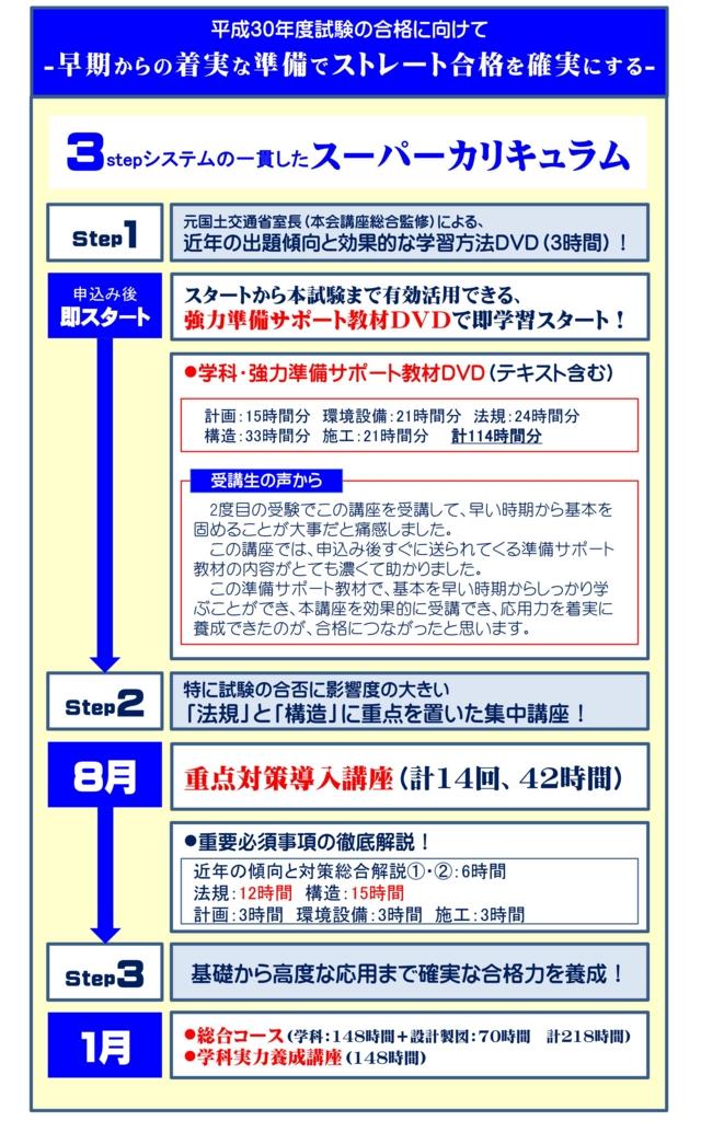 f:id:zenchikai:20170408093646j:plain