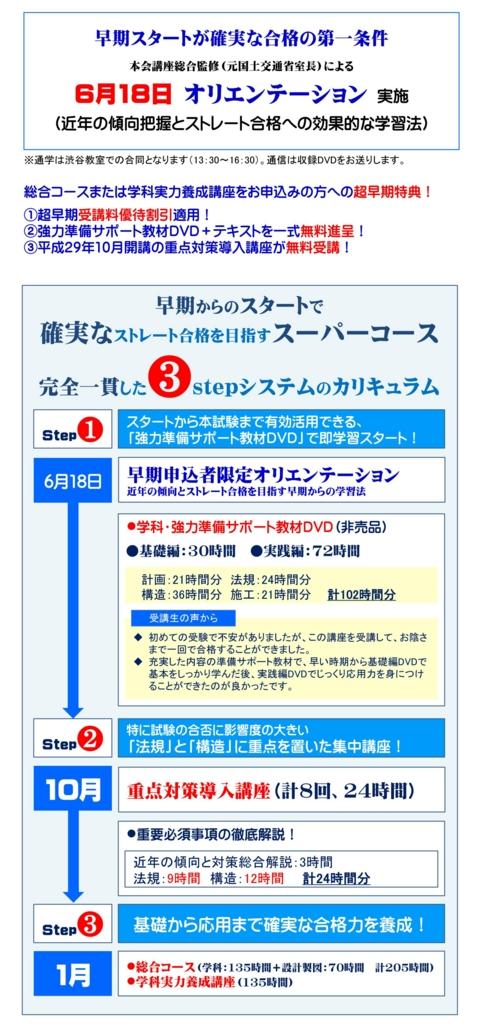 f:id:zenchikai:20170525232238j:plain