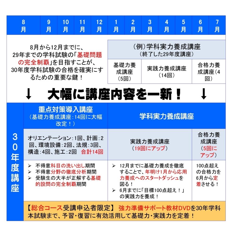 f:id:zenchikai:20170811022911j:plain