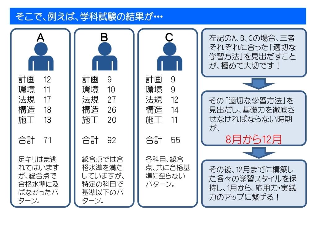 f:id:zenchikai:20170811022948j:plain