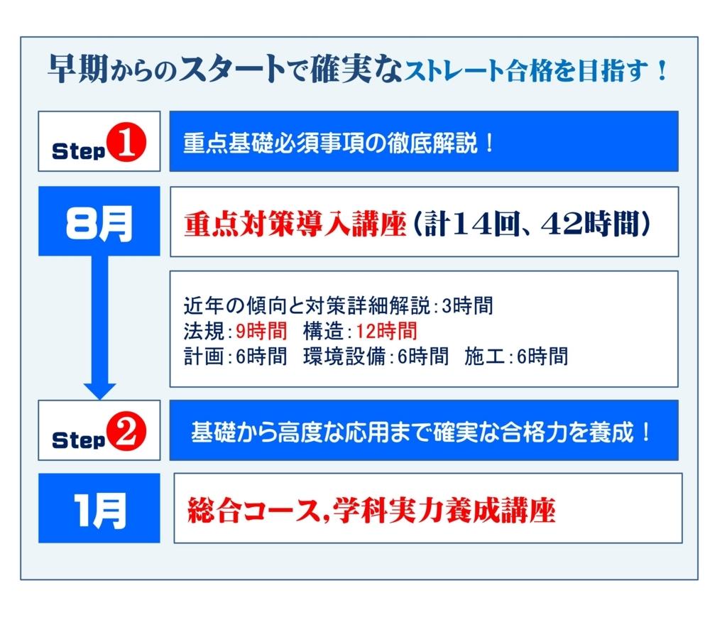 f:id:zenchikai:20170811023003j:plain