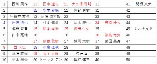 f:id:zeniya47:20210112235802p:plain