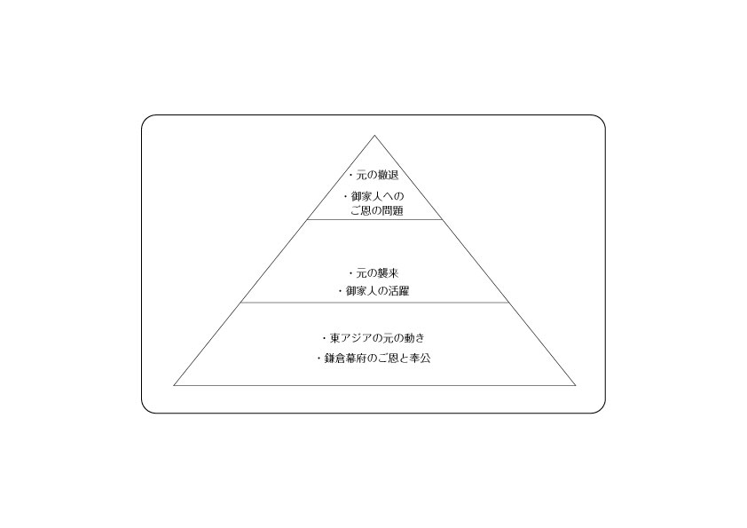 f:id:zenkyozu:20180223091136j:plain