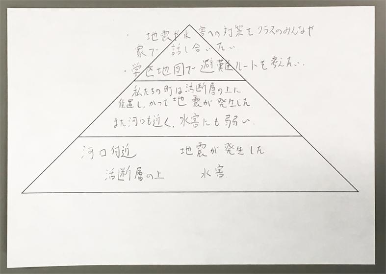 f:id:zenkyozu:20181213170413p:plain