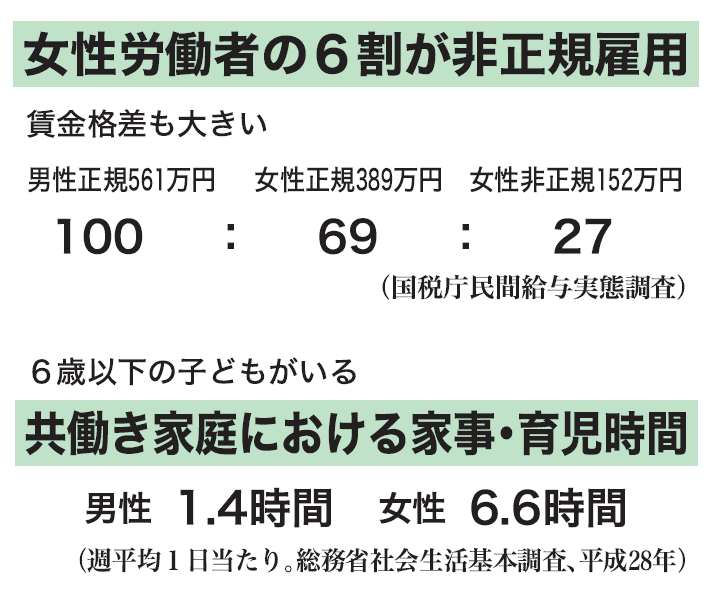 f:id:zenroren1989:20210225175244p:plain