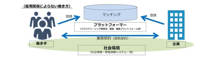f:id:zenroren1989:20210319171831j:plain