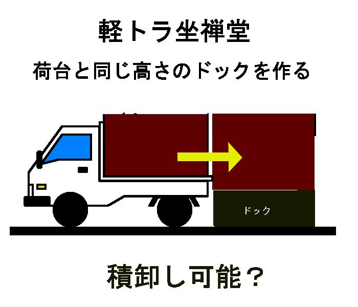 f:id:zenryuji:20170603233705p:plain