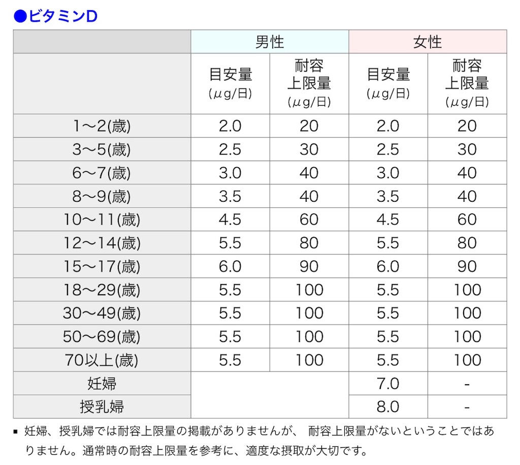f:id:zensoku-torisetsu:20170627052126j:image