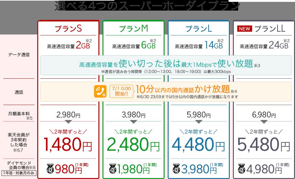 f:id:zenzensuki:20190502202558p:plain