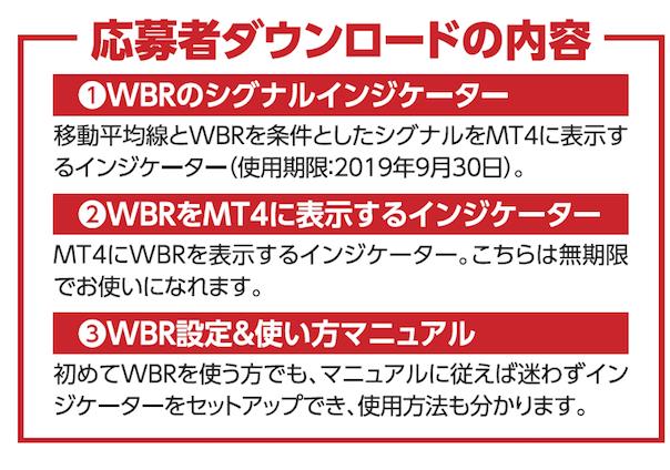 WBRインジケ-タ-手法( 裁量トレ-ド ) - FXをより簡単に、