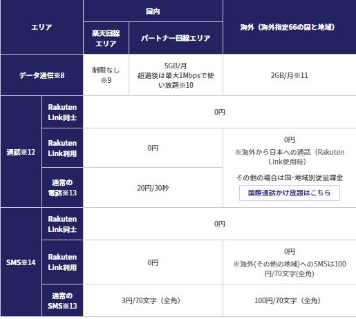 f:id:zeppeki-chan:20200601180807p:plain