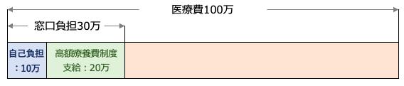 f:id:zero-riman:20200501115030p:plain