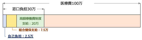 f:id:zero-riman:20200501115132p:plain