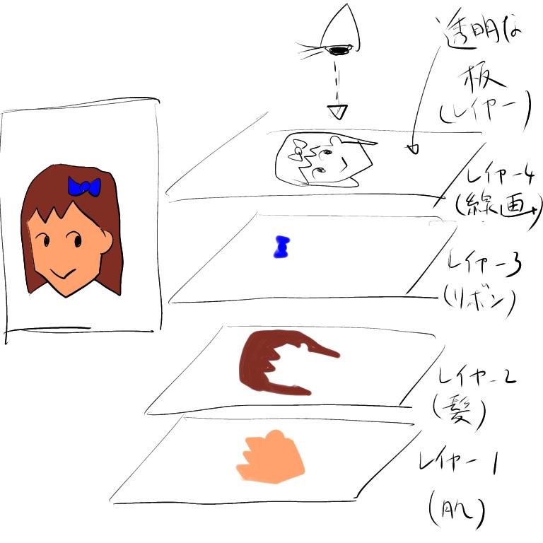 f:id:zero_52_bag:20210123192430j:plain