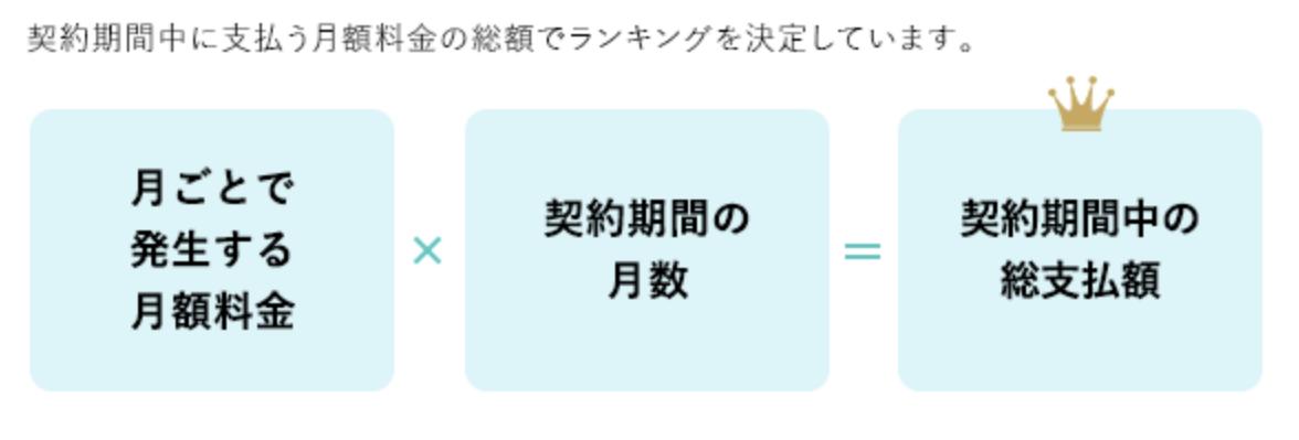 f:id:zerogamaru:20190828114958p:plain